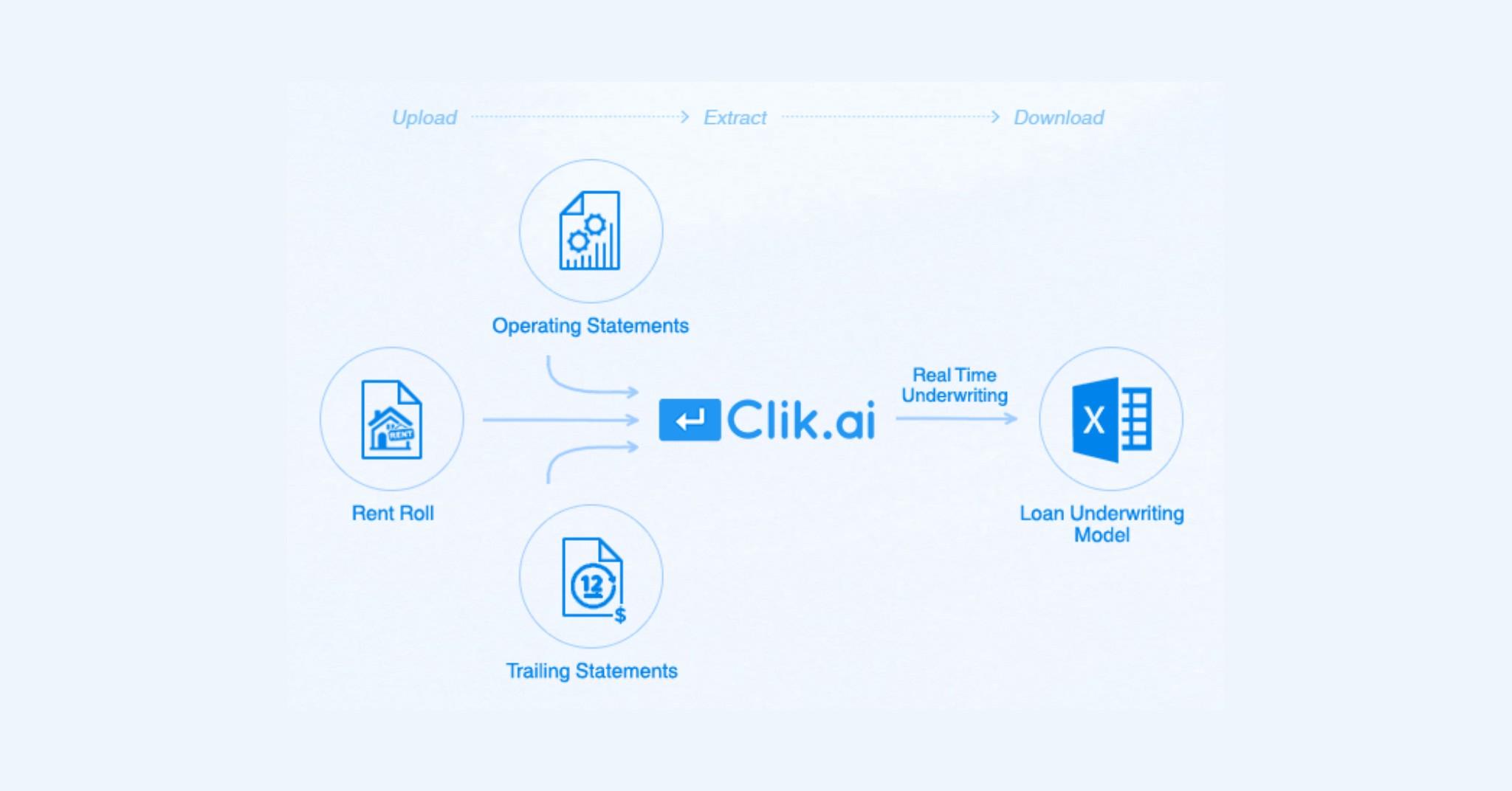 Clik.ai