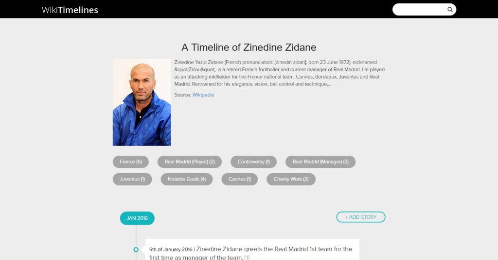 WikiTimelines